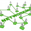 Photo: Networking