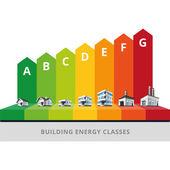 Building Energy Efficiency Classes Label — Stock Vector