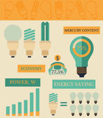 Flat Infographic Energy Saving bulb, advantages of compact fluorescent lamps and Incandescent lamps for general lighting — Stock Vector