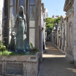 La Recoleta Cemetery — Stock Photo #32715569
