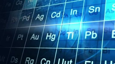 CG motion graphic animation motion over periodic table — Vidéo