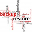 Word cloud - backup restore — Stock Vector #19730259