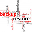 Word cloud - backup restore — Stock Vector