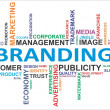 Word cloud - branding - Stock Vector