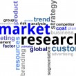 Word cloud - market research — Image vectorielle