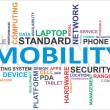 Stock Vector: Word cloud - mobility