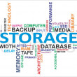 Stock Vector: Word cloud - storage