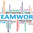 Word cloud - teamwork — Stock Vector