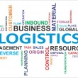 Stock Vector: Word cloud - logistics