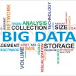 Word cloud - big data - Stock Vector