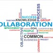 Word cloud - collaboration - Stock vektor