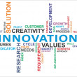 Word cloud - innovation — Stock vektor