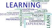 Word cloud - learning — Stockvector