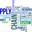 Word cloud - supply chain — Vector de stock