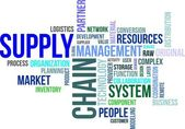 Word cloud - supply chain — Stockvector