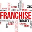 Stock Vector: Word cloud - franchise