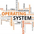 Stock Vector: Word cloud - operating system