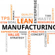 Word cloud - lean manufacturing - Stok Vektör