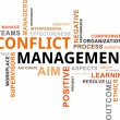 Word cloud - conflict management — Stock Vector