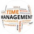 Word Cloud - Time Management — Stock Vector