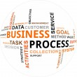 Stock Vector: Word cloud - business process
