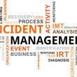 Stock Vector: Word cloud - incident management