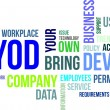 Stock Vector: Word cloud - byod