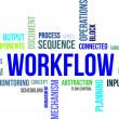 Stock Vector: Word cloud - workflow