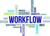 Word cloud - workflow — Stock Vector