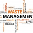 Word cloud - waste management — Vektorgrafik