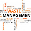 Word cloud - waste management — Stok Vektör