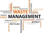 Word cloud - waste management — Stock Vector
