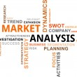 Stock Vector: Word cloud - market analysis