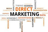Word cloud - direct marketing — Stock Vector
