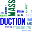 Word cloud - mass production — Vector de stock #38706267