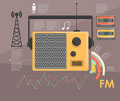 Infographic. radio — Stock Vector