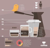 Infographic. coffee — Stock Vector