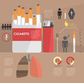 Infographic. the harm of smoking — Stock Vector