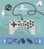 Infographic. game. Devices for games — Stock Vector