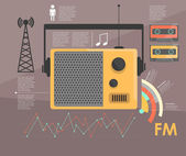 Infographie. Radio — Vecteur