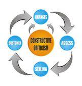 Constructive criticism — Cтоковый вектор