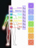 Chakra System — Stock Photo