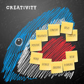 Innovate business concept and strategy of aggressive growth, made with shark drawing and stikers — Stock vektor