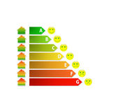 Diagram of house energy efficiency rating with funny smileys — Stock Photo