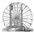 Vintage drawing of water wheel invention — Stock Photo