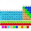 Periodic tablet of elements — Stock Photo #40086935