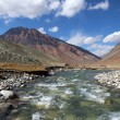 Stock Photo: Cleice river high in himalaymountains