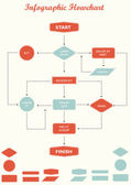 Detail infographic flowchart illustration. — Stock Vector