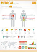 Human body with  organs  infographics — Stockvector