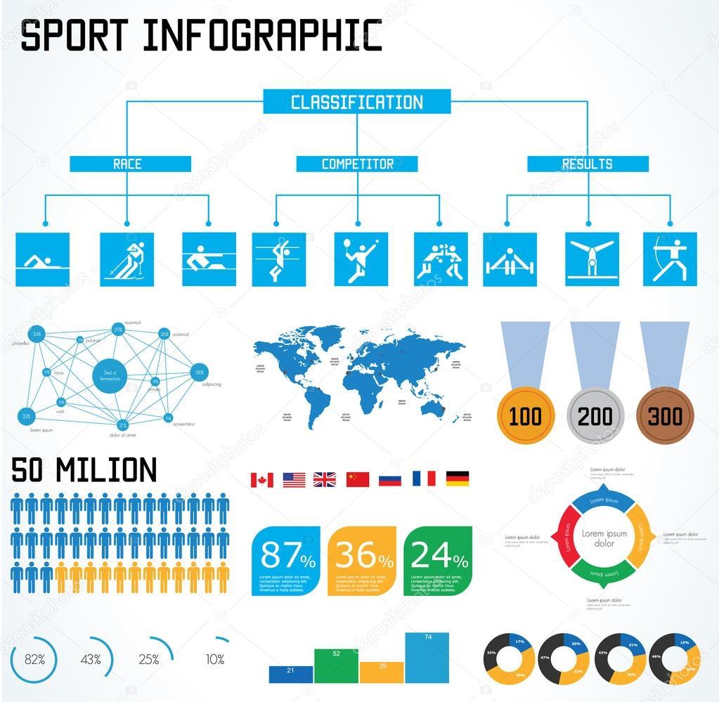 Sport infographic se